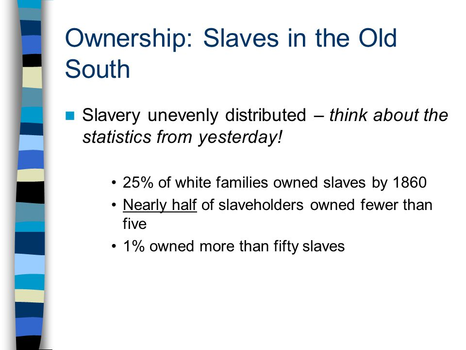 Ownership: Slaves in the Old South
