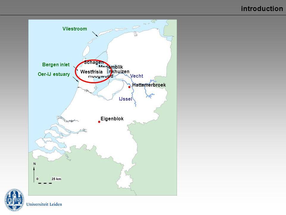 introduction Vliestroom Schagen Bergen inlet Medemblik Westfrisia