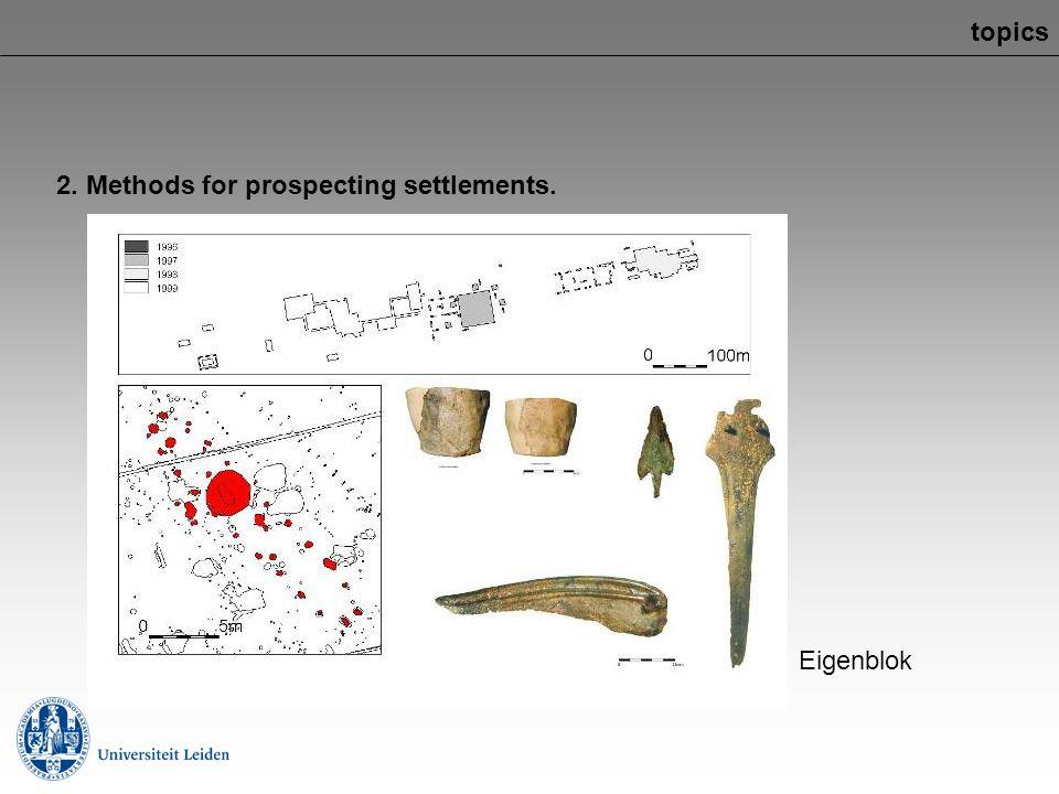 topics 2. Methods for prospecting settlements. Eigenblok