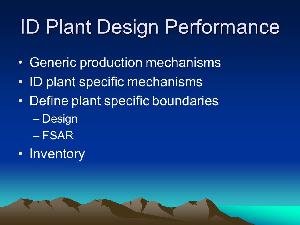 ID Plant Design Performance