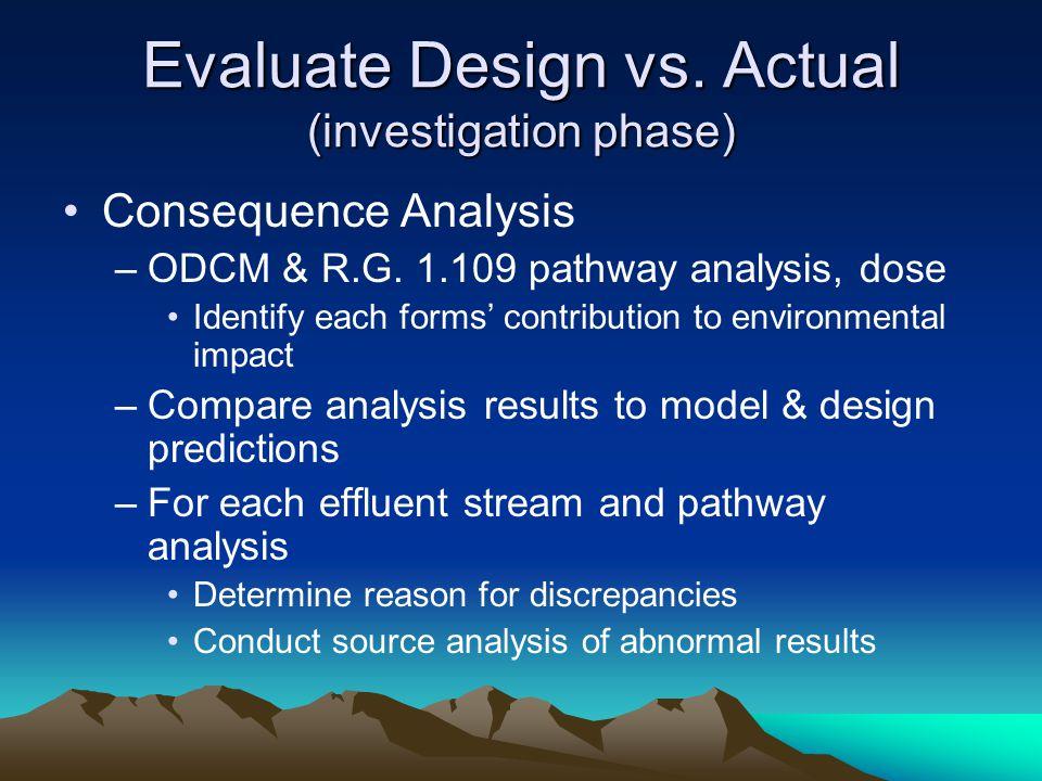 Evaluate Design vs. Actual (investigation phase)