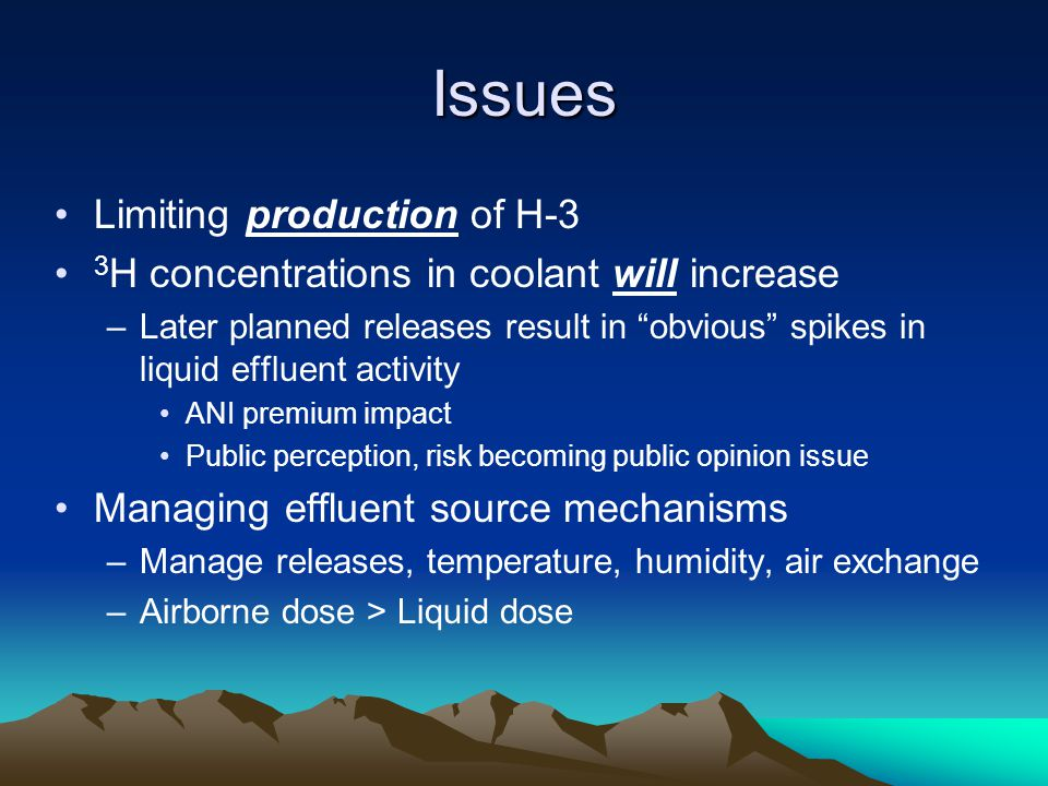 Issues Limiting production of H-3