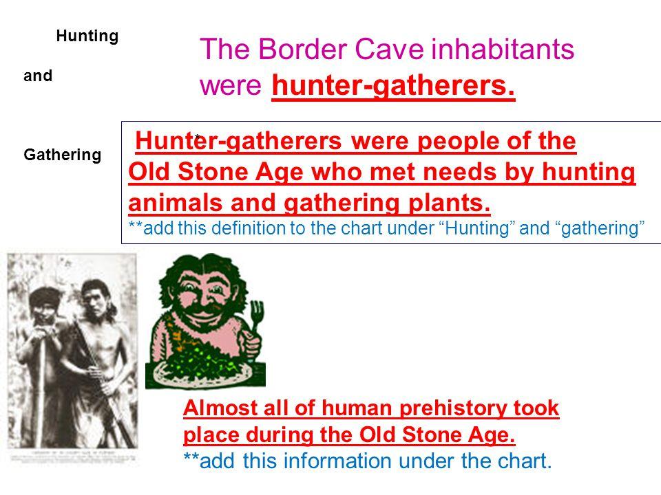 The Border Cave inhabitants were hunter-gatherers.