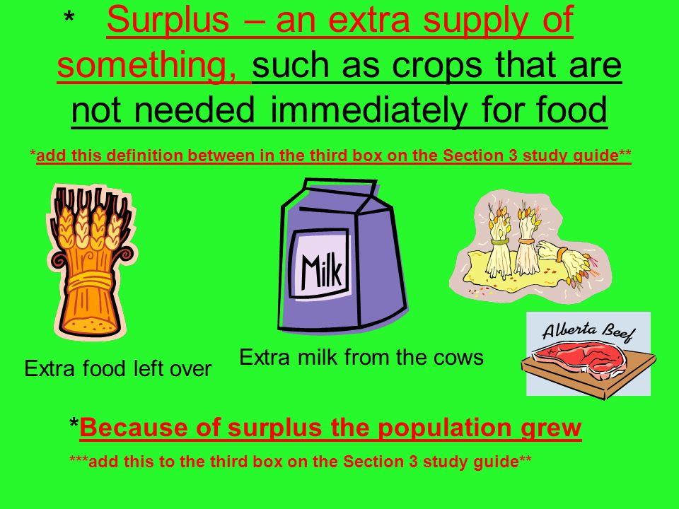 * Surplus – an extra supply of something, such as crops that are not needed immediately for food.