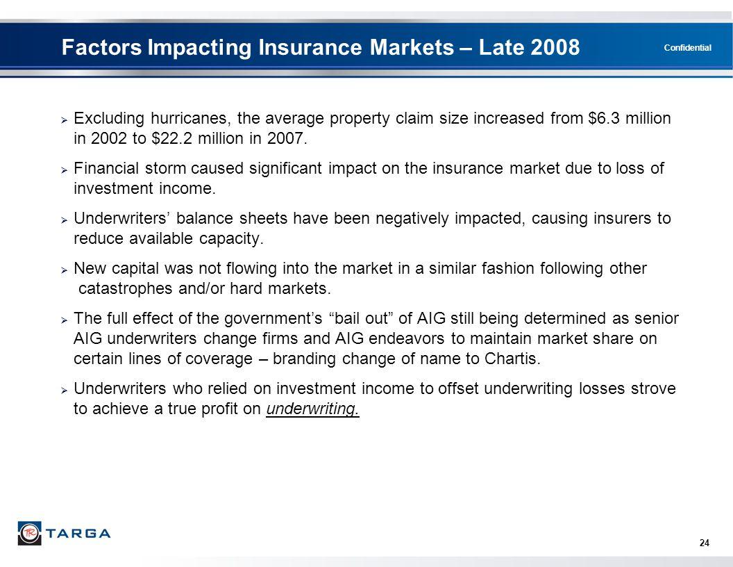 Factors Impacting Insurance Markets – Late 2008