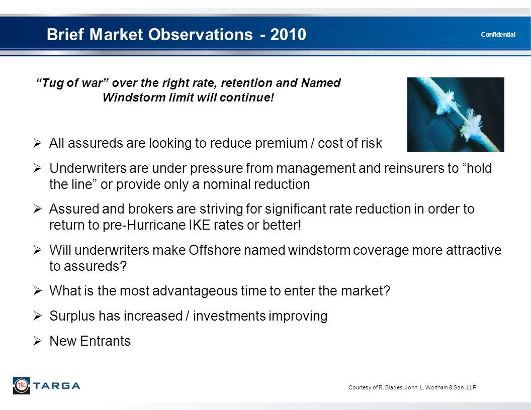 Brief Market Observations - 2010