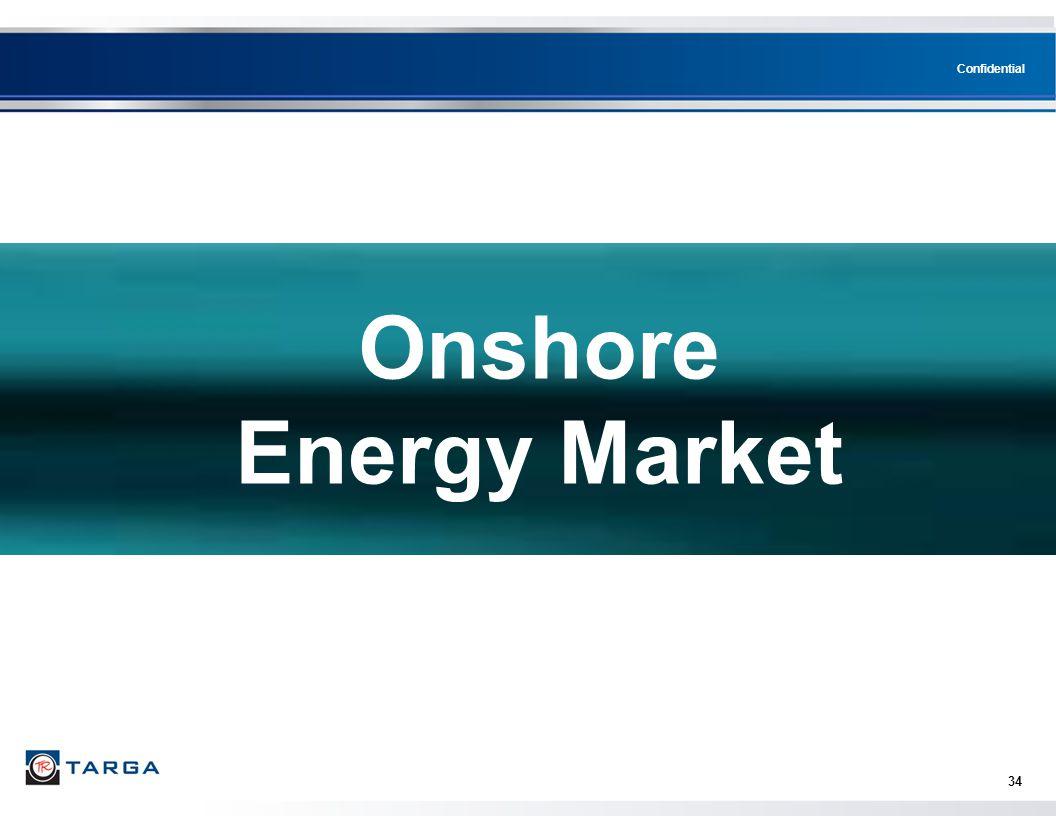 Onshore Energy Market