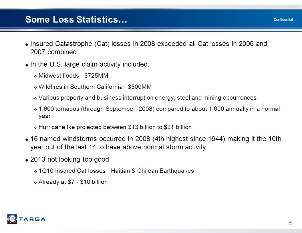Some Loss Statistics… Insured Catastrophe (Cat) losses in 2008 exceeded all Cat losses in 2006 and 2007 combined.
