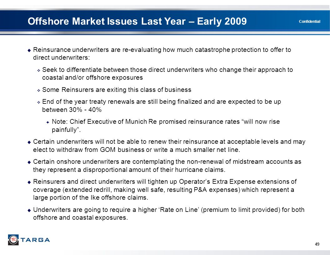 Offshore Market Issues Last Year – Early 2009