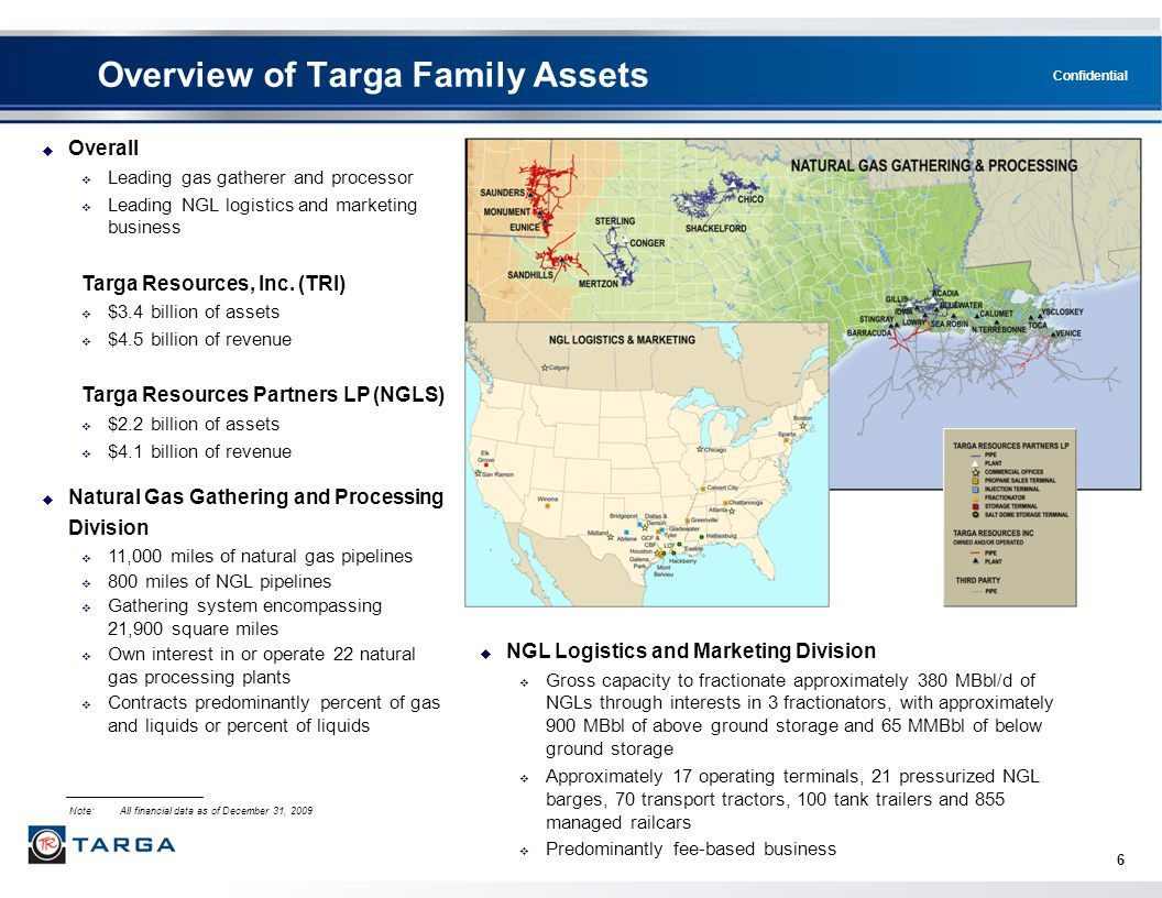 Overview of Targa Family Assets