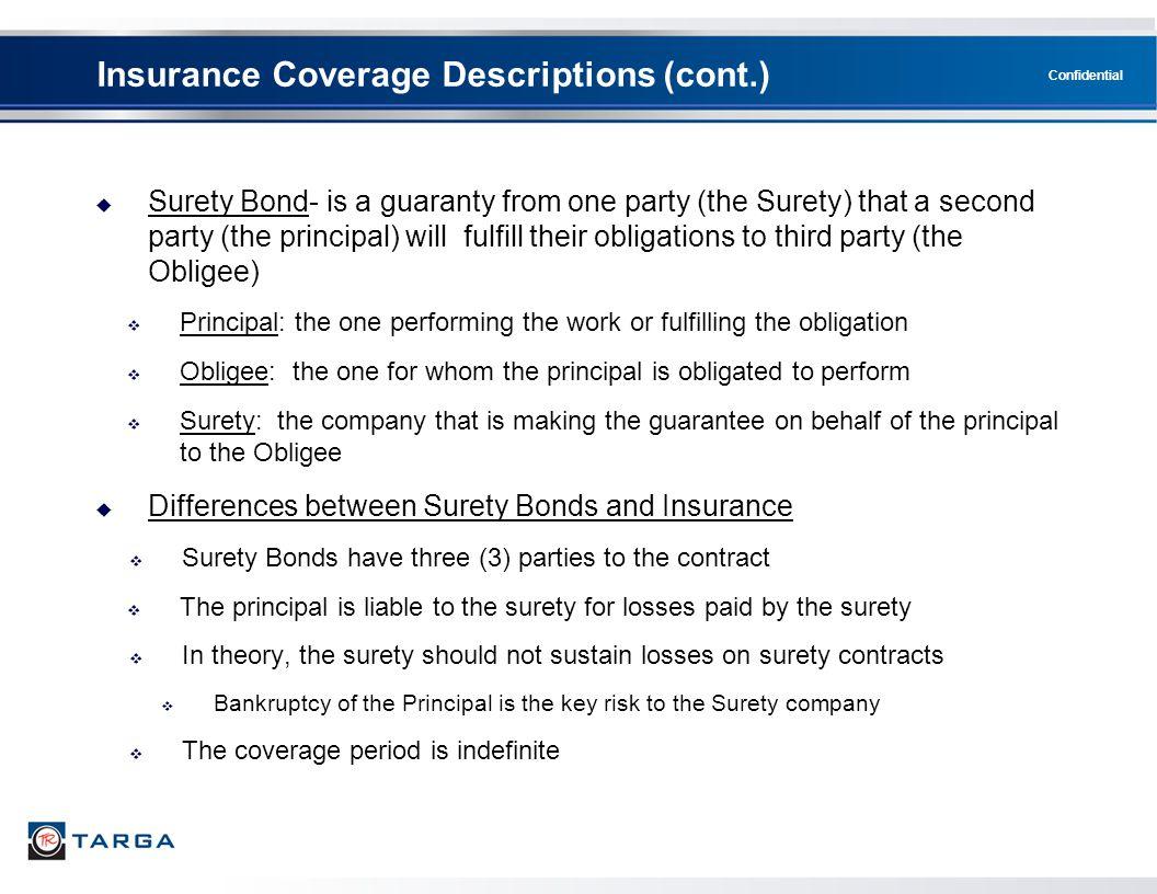 Insurance Coverage Descriptions (cont.)