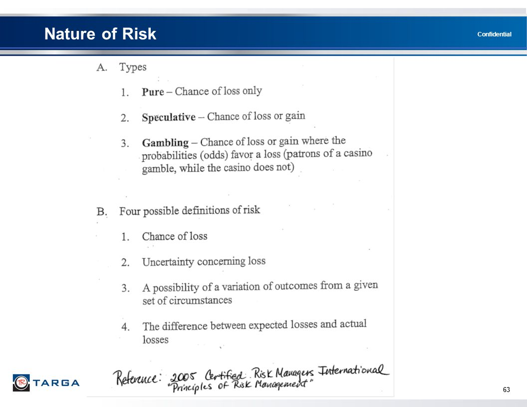 Nature of Risk
