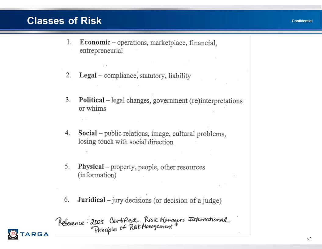 Classes of Risk
