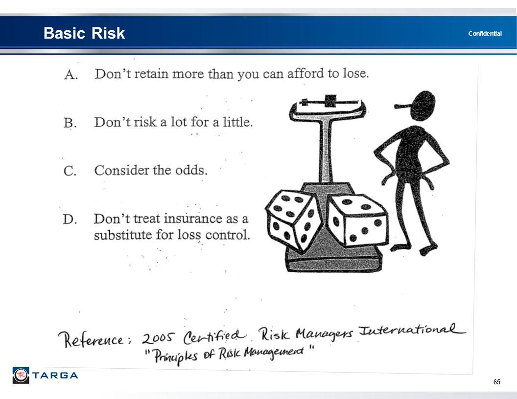 Basic Risk