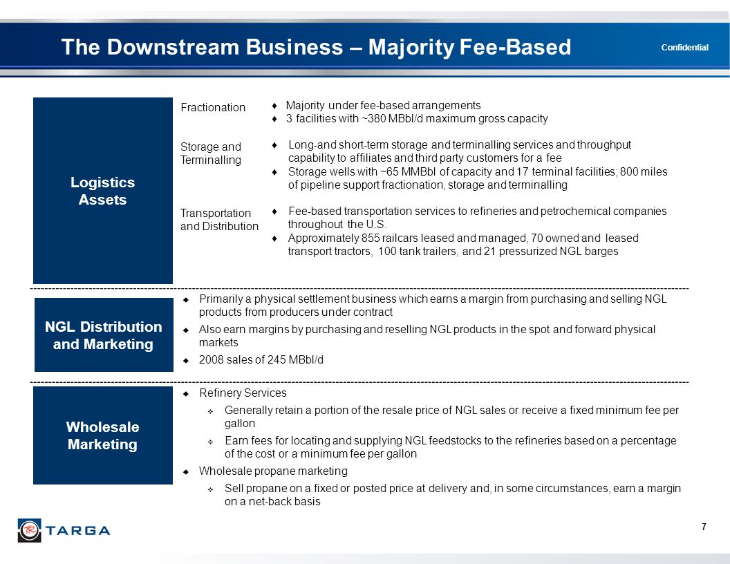 The Downstream Business – Majority Fee-Based