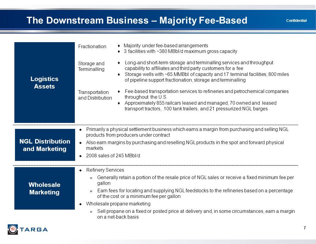 The Downstream Business – Majority Fee-Based