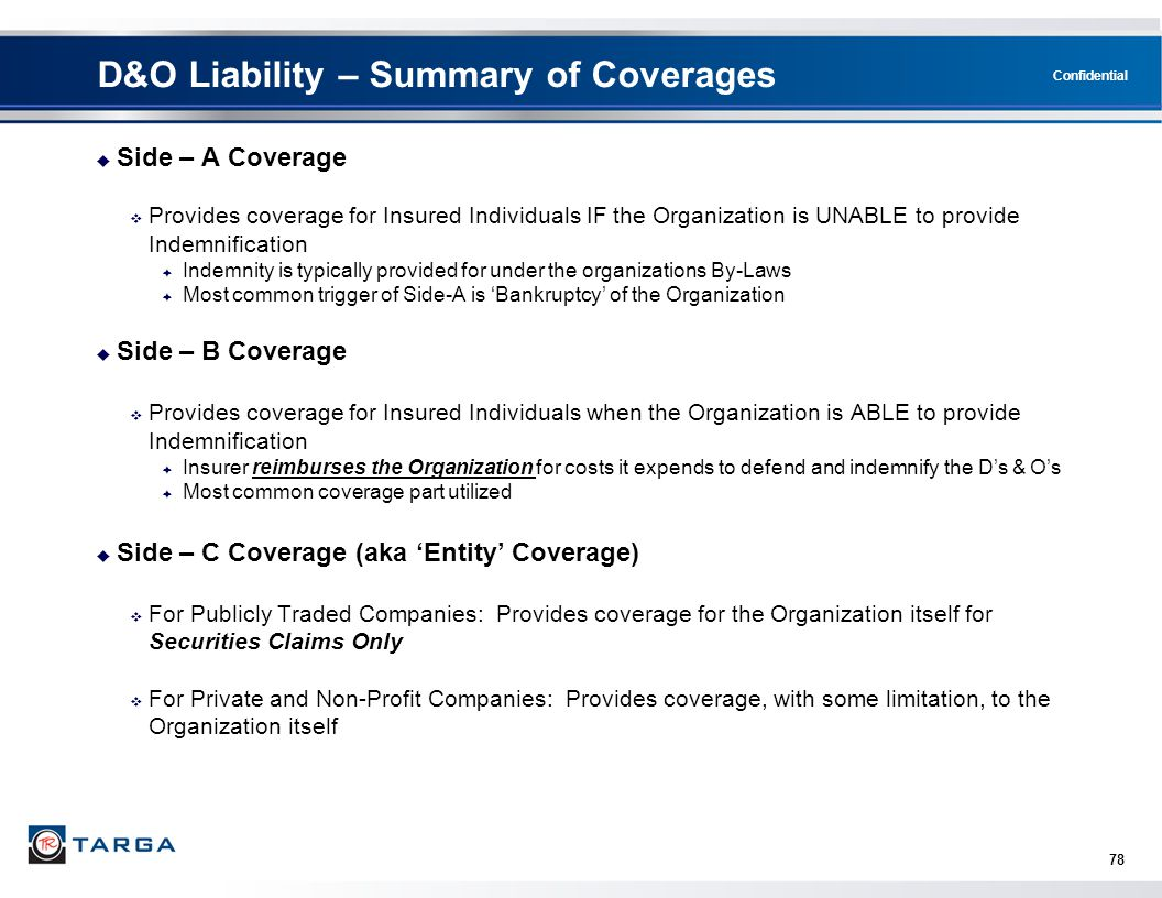 D&O Liability – Summary of Coverages
