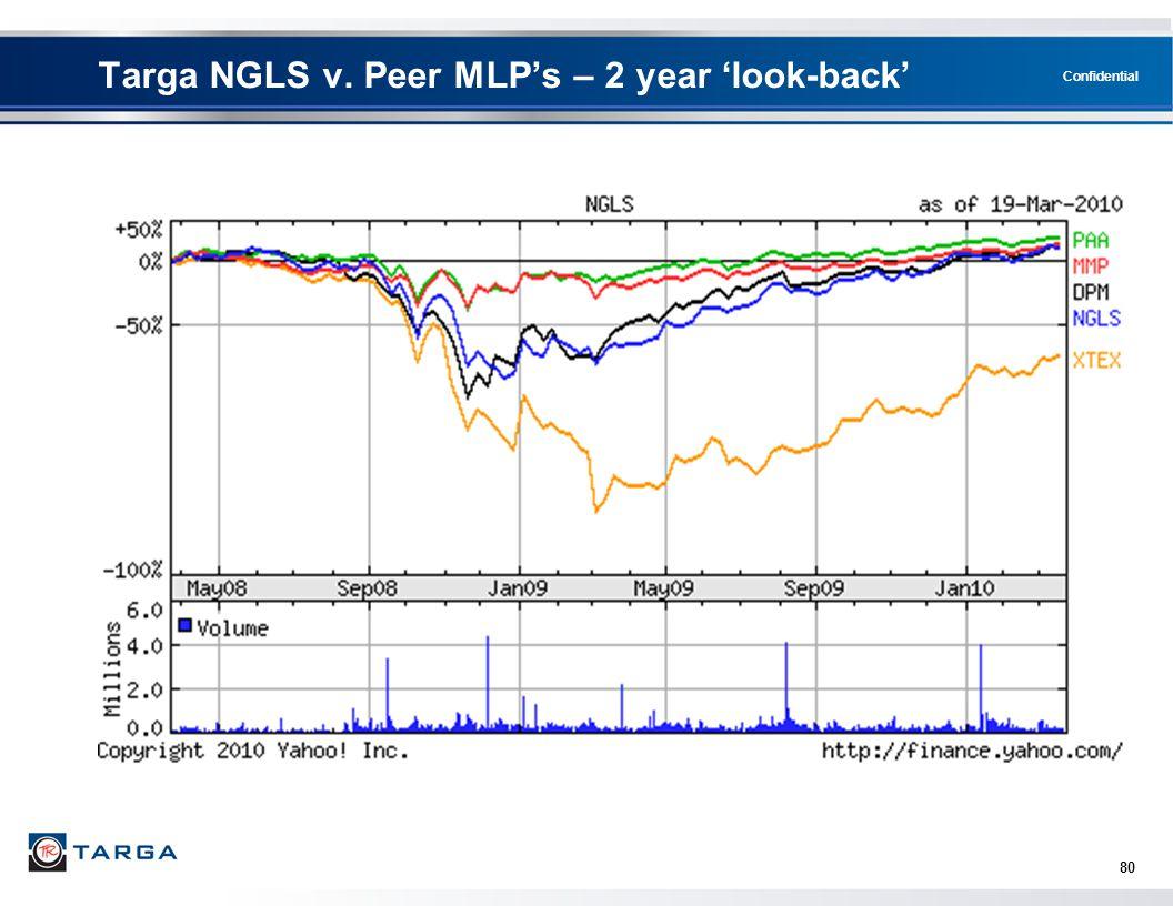 Targa NGLS v. Peer MLP's – 2 year 'look-back'
