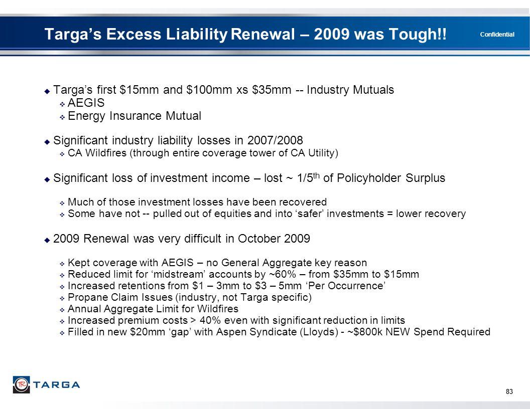 Targa's Excess Liability Renewal – 2009 was Tough!!