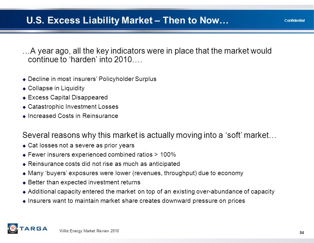 U.S. Excess Liability Market – Then to Now…