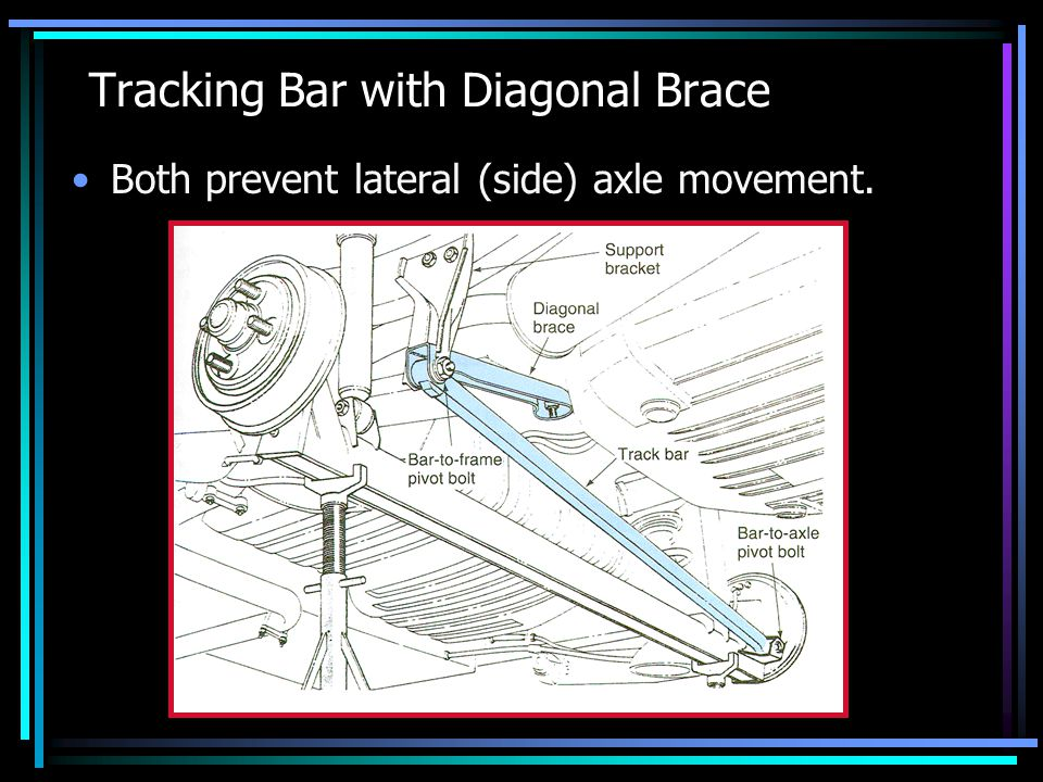 Tracking Bar with Diagonal Brace
