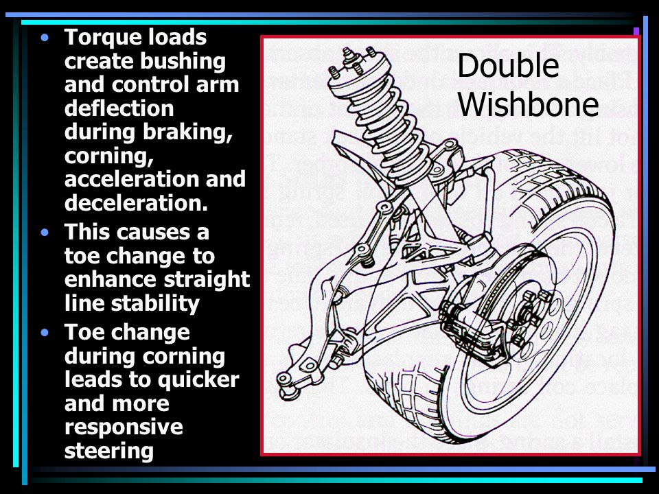 Torque loads create bushing and control arm deflection during braking, corning, acceleration and deceleration.