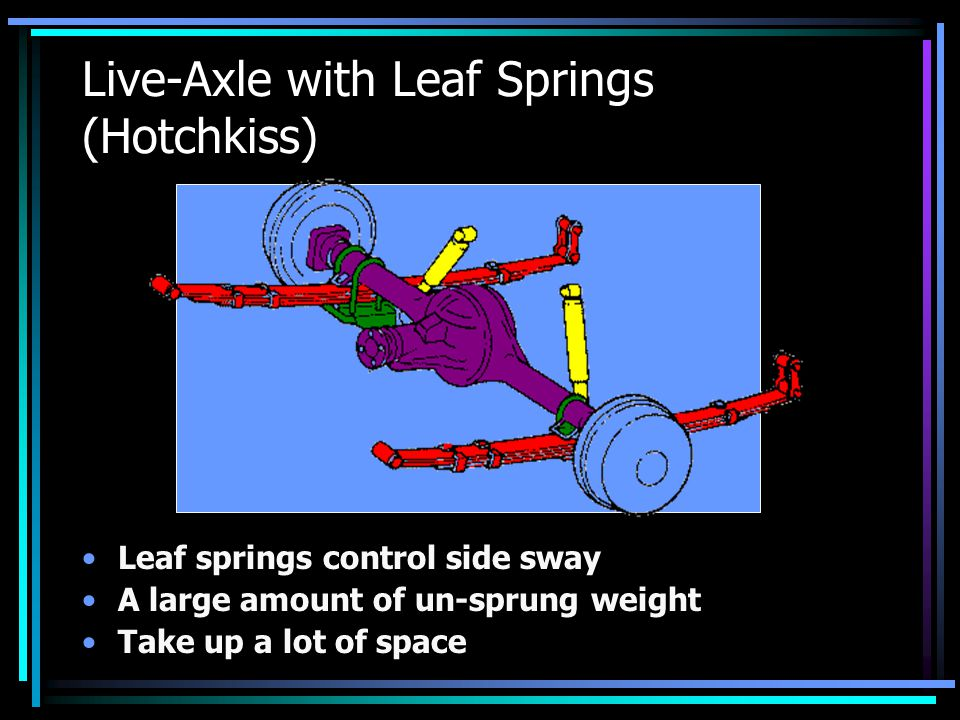 Live-Axle with Leaf Springs (Hotchkiss)
