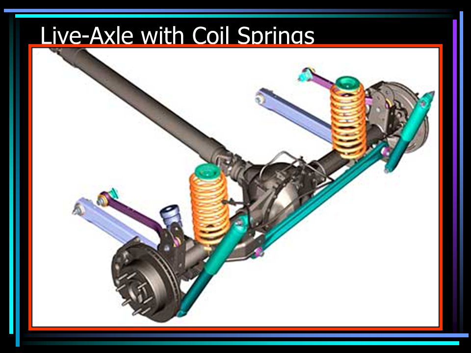Live-Axle with Coil Springs