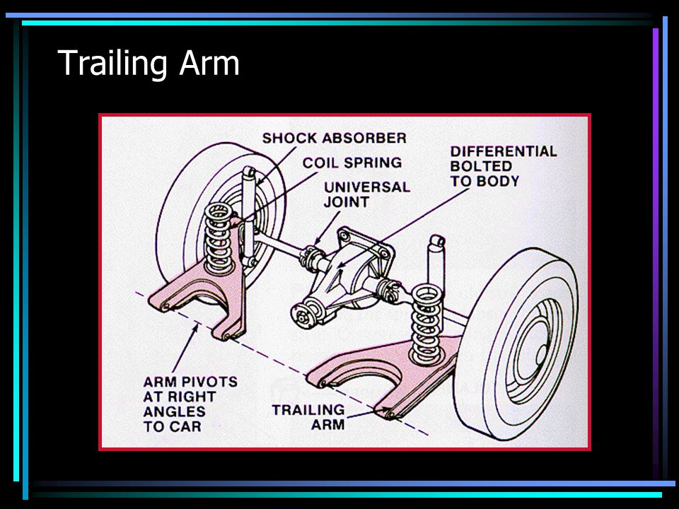 Trailing Arm