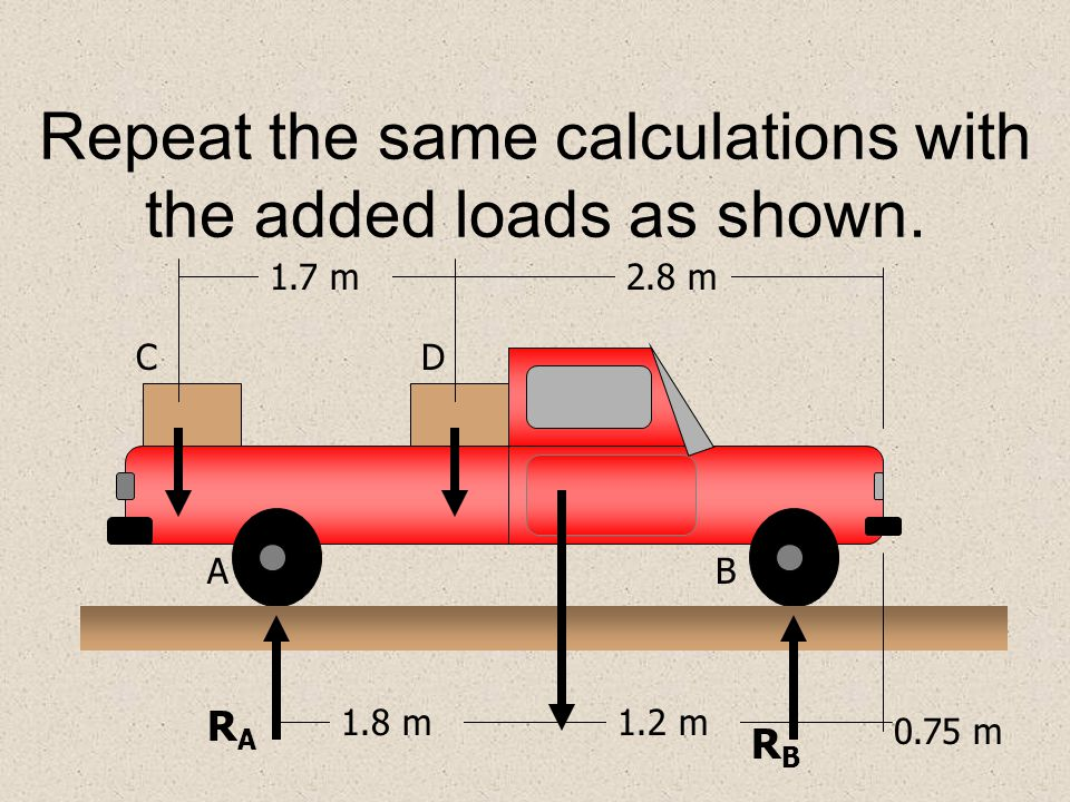 Repeat the same calculations with the added loads as shown.