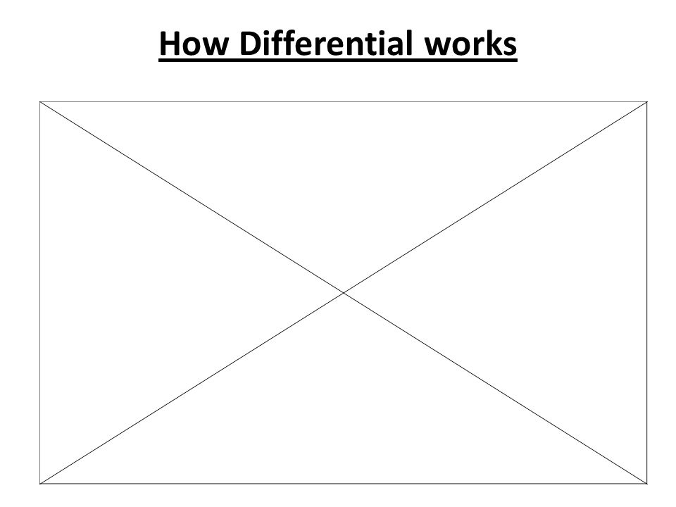 How Differential works