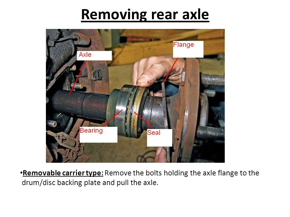 Removing rear axle Removable carrier type: Remove the bolts holding the axle flange to the.