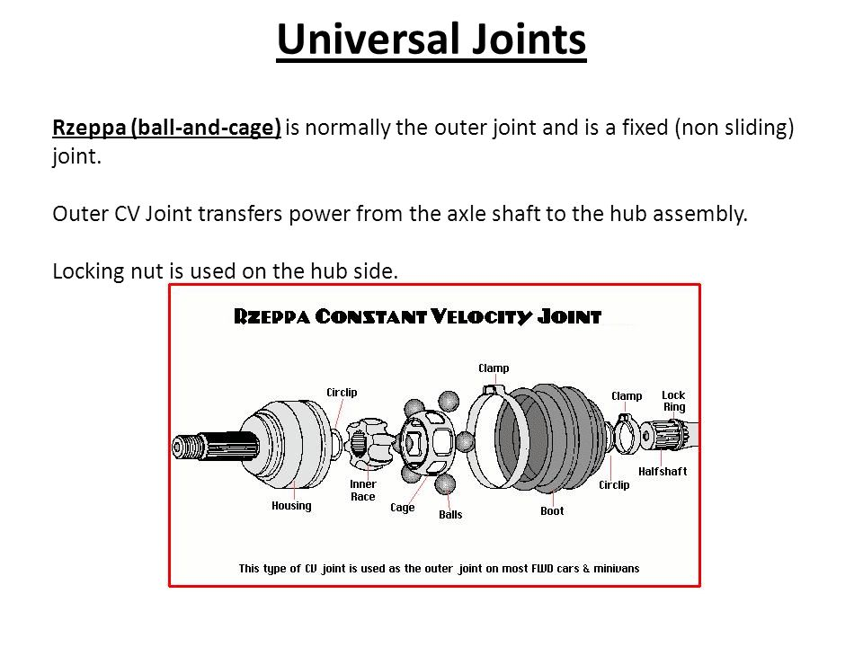 Universal Joints Rzeppa (ball-and-cage) is normally the outer joint and is a fixed (non sliding) joint.