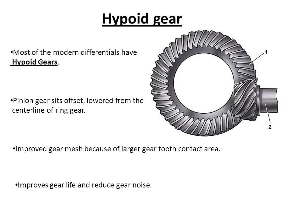 Hypoid gear Most of the modern differentials have Hypoid Gears.