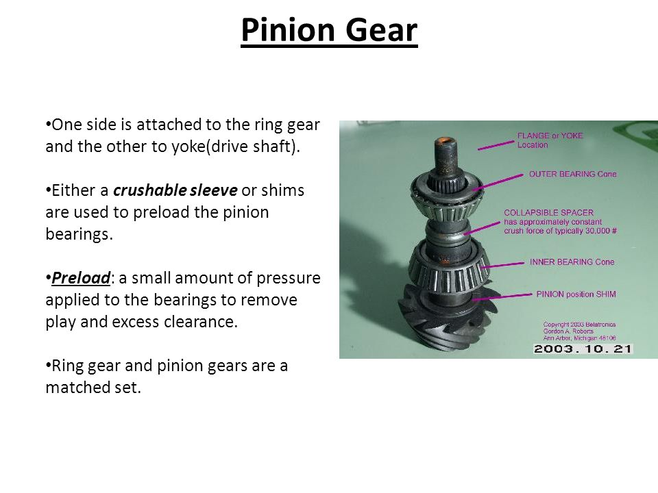 Pinion Gear One side is attached to the ring gear and the other to yoke(drive shaft).
