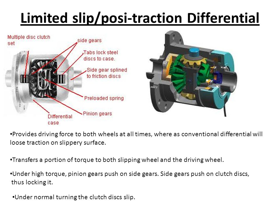 Limited slip/posi-traction Differential