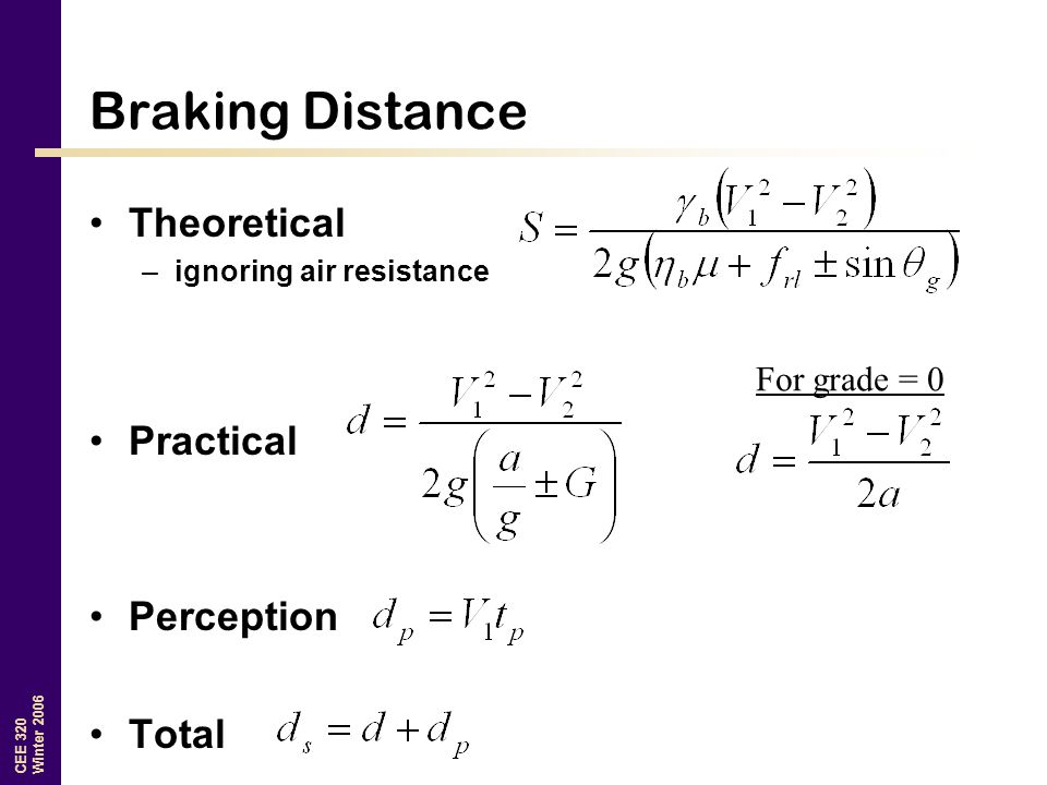 Braking Distance Theoretical Practical Perception Total For grade = 0