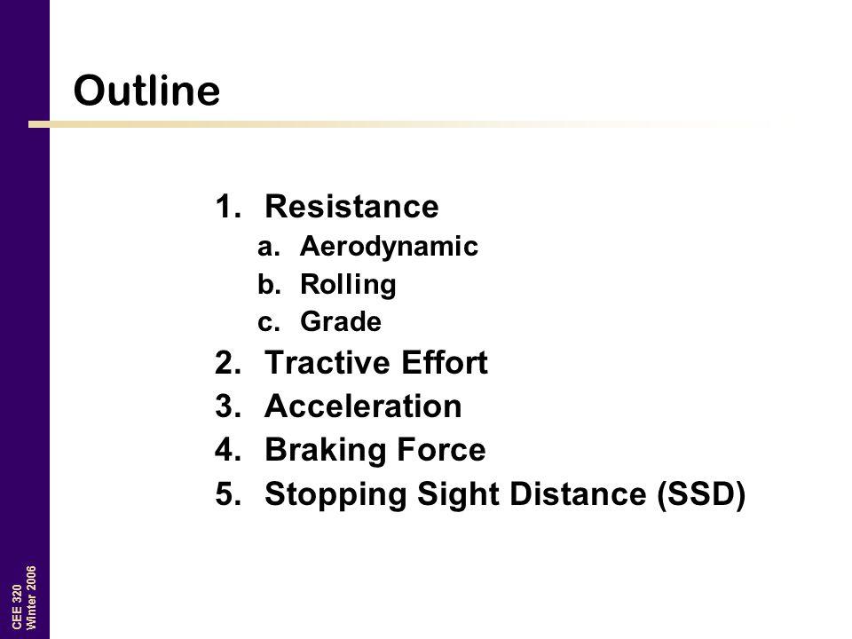Outline Resistance Tractive Effort Acceleration Braking Force