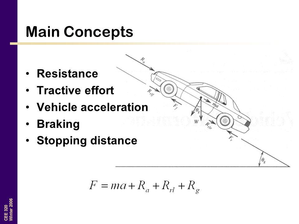 Main Concepts Resistance Tractive effort Vehicle acceleration Braking