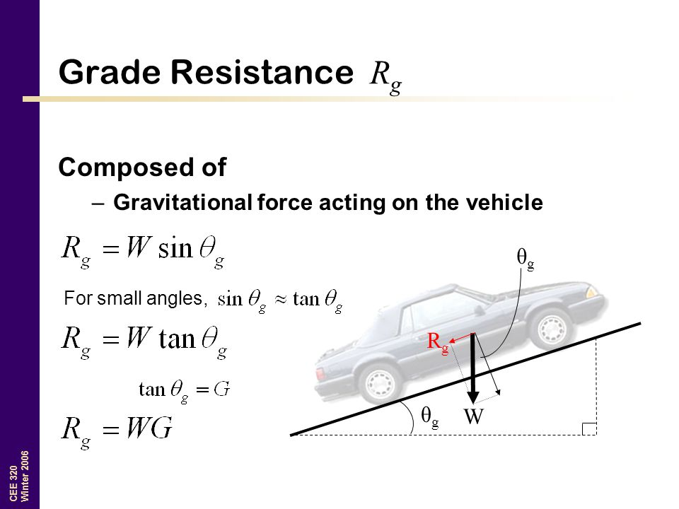 Grade Resistance Rg Composed of