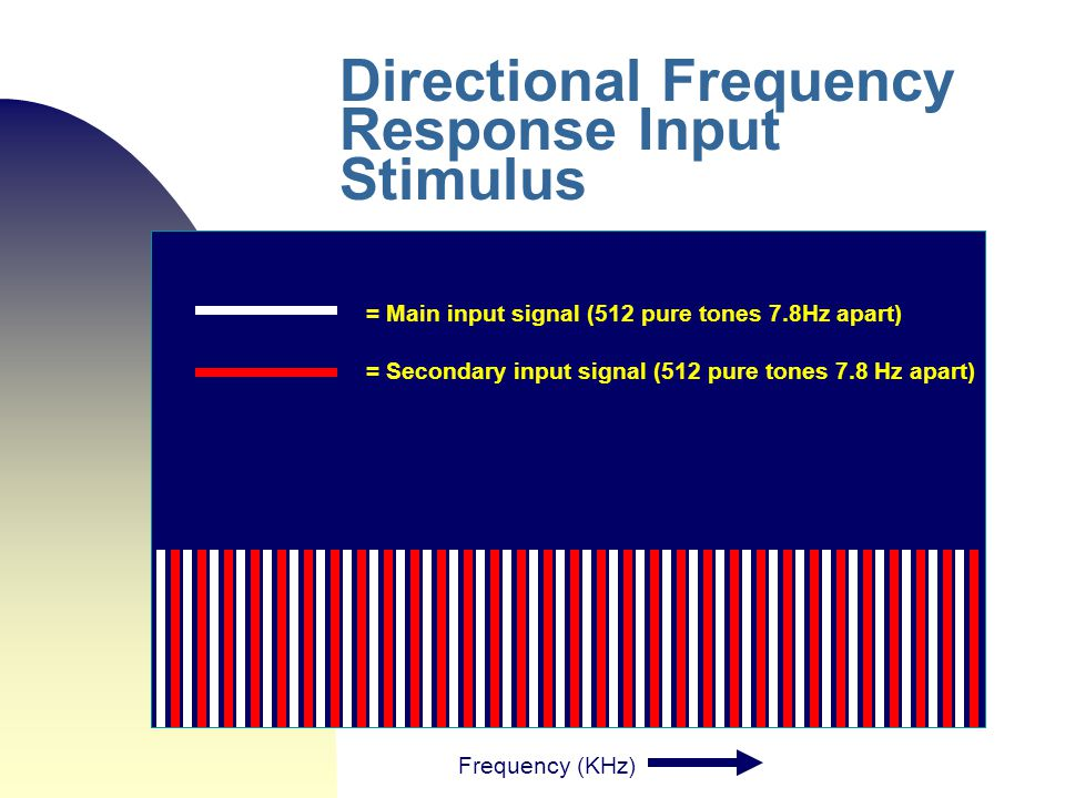 Directional Frequency Response Input Stimulus
