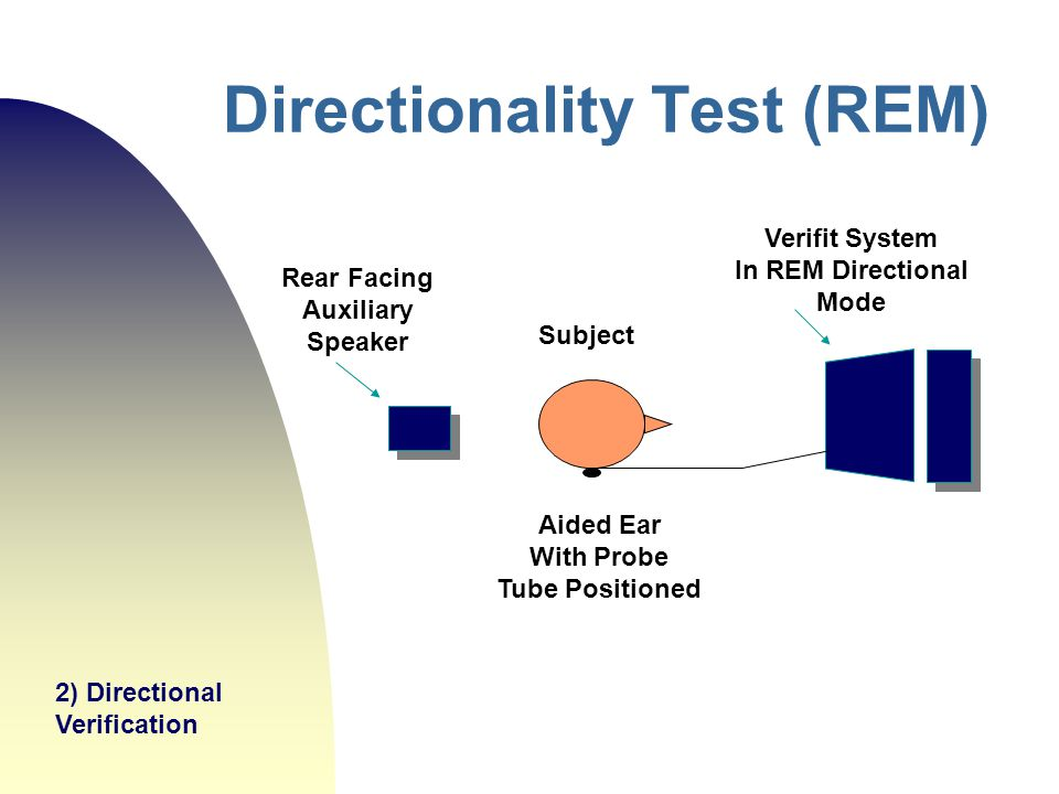 Directionality Test (REM)