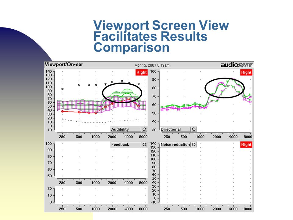 Viewport Screen View Facilitates Results Comparison