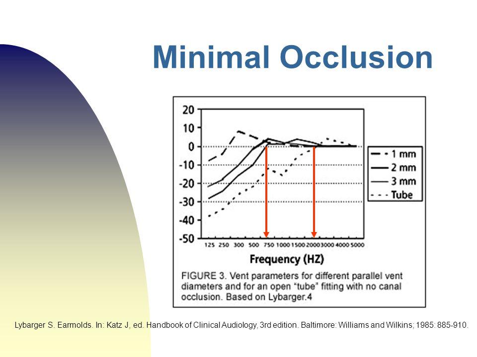 Minimal Occlusion Lybarger S. Earmolds. In: Katz J, ed.