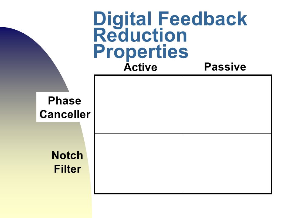 Digital Feedback Reduction Properties