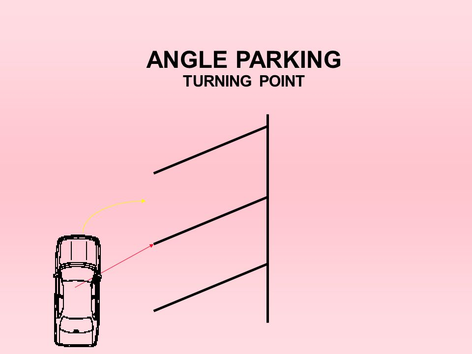 ANGLE PARKING TURNING POINT