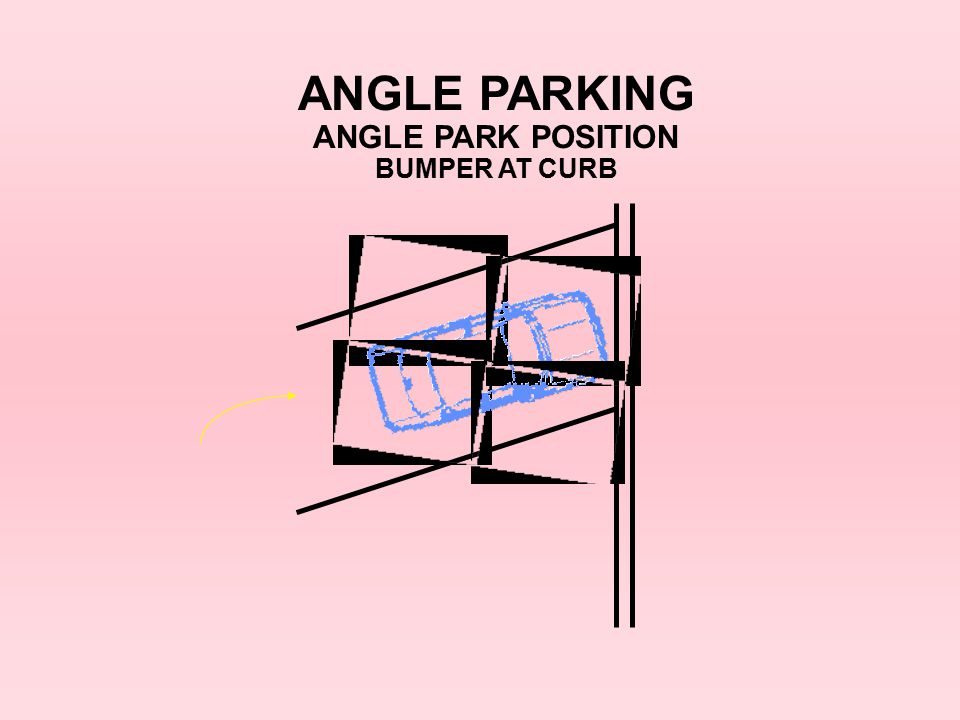 ANGLE PARKING ANGLE PARK POSITION