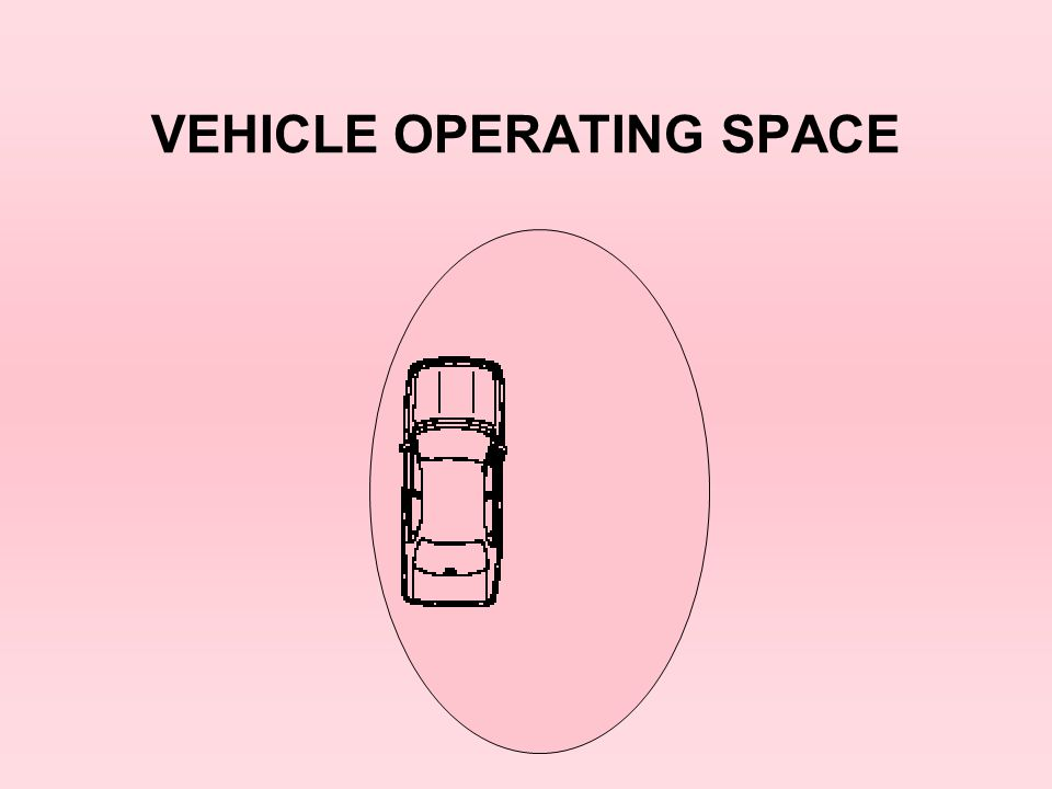 VEHICLE OPERATING SPACE