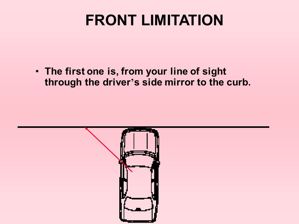FRONT LIMITATION The first one is, from your line of sight through the driver's side mirror to the curb.