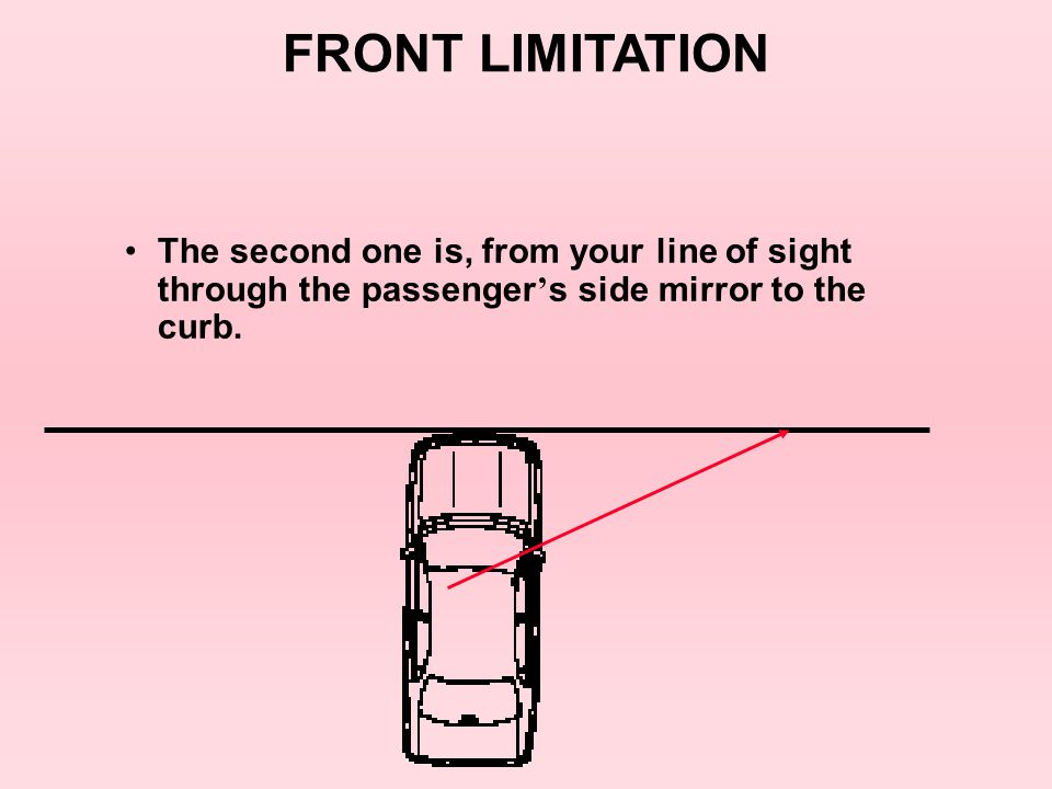 FRONT LIMITATION The second one is, from your line of sight through the passenger's side mirror to the curb.